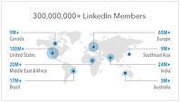 2014 08 Linkedin Members